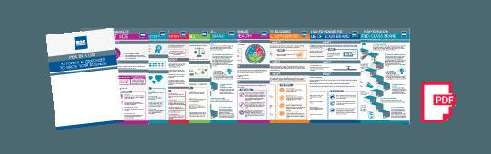 Kostenloser Download:  MBA In Nur Einem Tag – 10 Business-Strategien für mehr Wachstum image